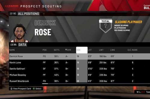Retro Content: 2008 Draft Class in NBA 2K20